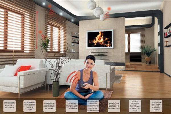 Ergonomie du salon: ce que vous devez prendre en compte lors de l'agencement des meubles