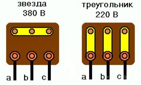 come si fa a collegare 220 uscita volt